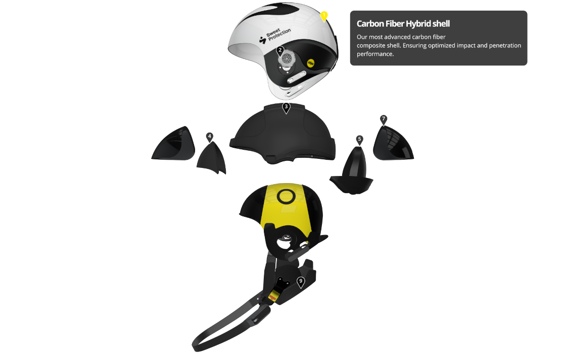 Key feature illustration